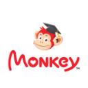 Monkey Indonesia